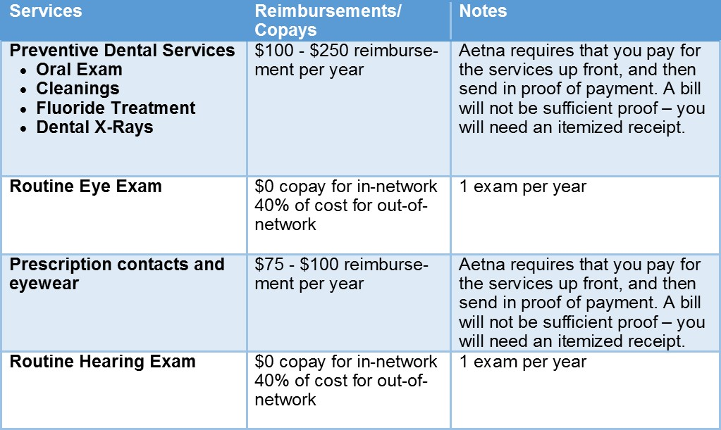 Aetna services 2017
